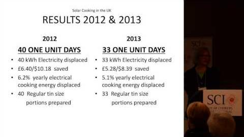 MacLachlan Quantifying UK domestic energy savings using a solar box cooker