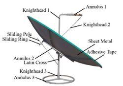 Diagram of Solar Burner 2009.jpg