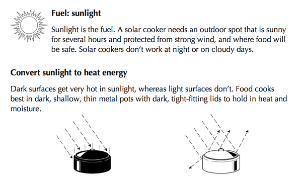 Solar Cooking basics, SCI 2004, pg. 1, 12-9-14.png