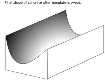 Concrete Solar Concentrator.jpg