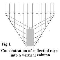 Ray diagram, Khan's Backpacvk Solar Cooker, 10-7-15.png