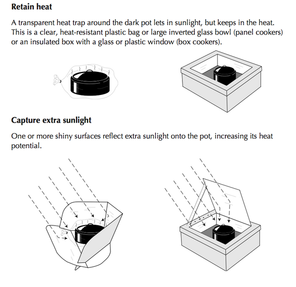 Solar Cooking basics, SCI 2004, pg. 2, 12-19-14.png
