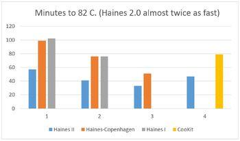 Haines 2.0 test 2018.jpg