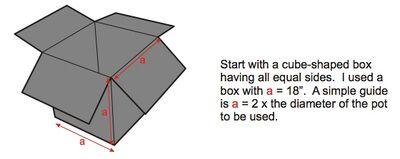 Foldable Fusion Cooker box illustration, 2-28-12.jpg