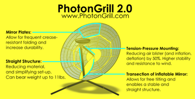 PhotonGrill design illustration, 8-20-15.png