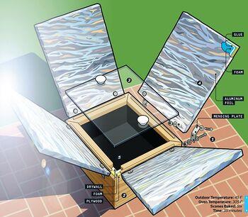 Hot-Box Solar Oven.jpg