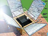 Hot-Box Solar Oven