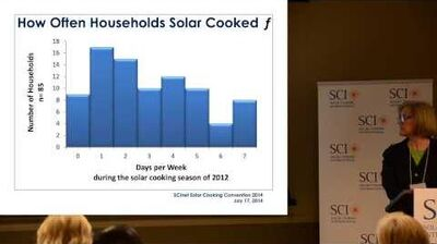 Blackburn_Characteristics_of_solar_cooking_households_in_the_US
