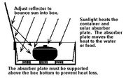 Simple Solar Water Pasteurizer.jpg