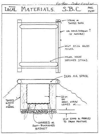 Paul Funk Earthen Solar Cooker 1997.jpg