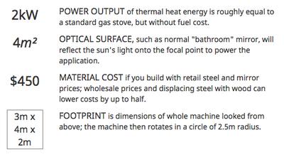 GoSol Solar Concentrator features llist, 8-6-15.png