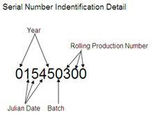 Serialnumber.jpg