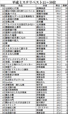 Heisei Best Mysteries 11-50.png