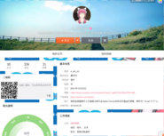 Weibo profile