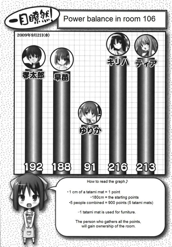 Rokujouma V4 047 (1).jpg