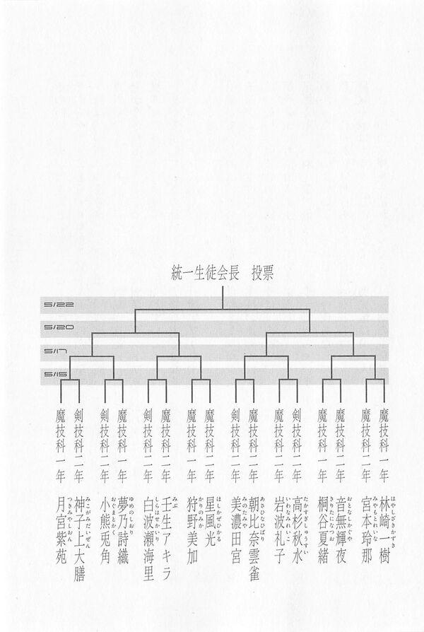 Magika No Kenshi To Shoukan Maou Vol 04 071.jpg