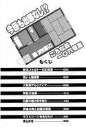 Rokujouma V8.5 Table