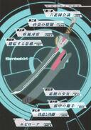 Gakusen v02 Index