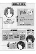 Oda Nobuna no Yabou V07 004