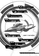 Gakusen Toshi Asterisk Volume 06 - Content Menu