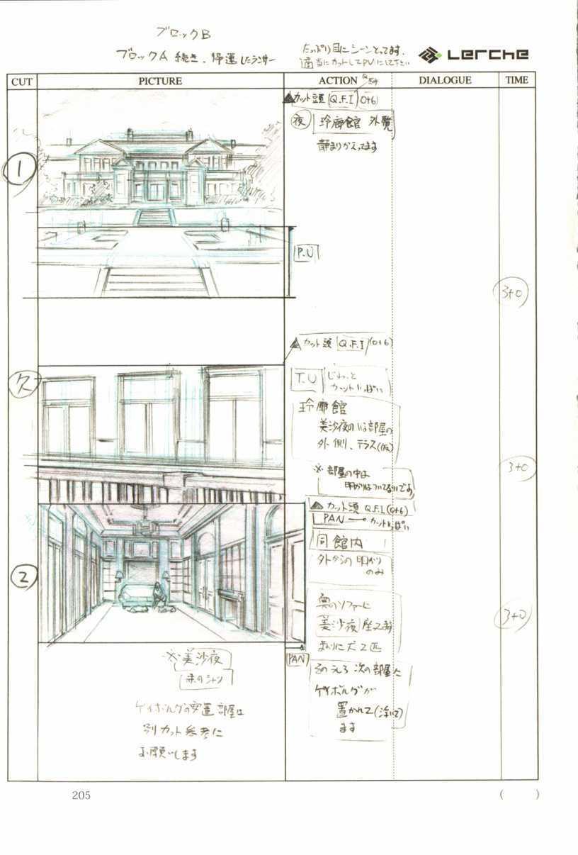 Fate/Prototype Phác thảo 05