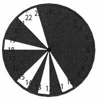 Utsuro no Hako vol2 clock6.jpg