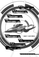 Gakusen Toshi Asterisk Volume 07 - Content Menu