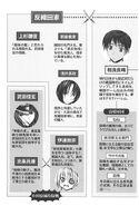 Oda Nobuna no Yabou V06 005