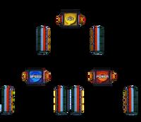 SH Formation Change Gate Model