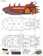 Forces koncept 33