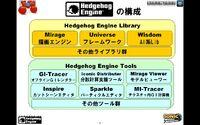 Hedgehog engine sonic28
