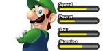 Luigi-Stats.png
