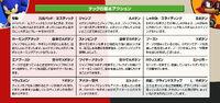 SForcesJP6-4.4