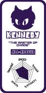 Kennedy Stat Card
