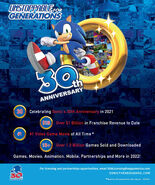 Sonic 30th magazine ad