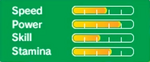 Statistiques Zavok Rio 2016.png