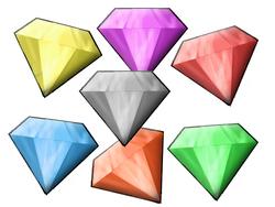 Macht die Chaos Emeralds