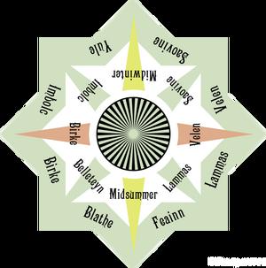 Une version du calendrier elfique