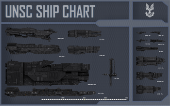 Ship Chart fixed1920.png