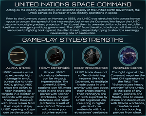 SotP UNSC Overview.png