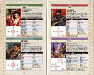 Soul Calibur 3 Player's Manual 46-47
