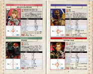 Soul Calibur 3 Player's Manual 48-49
