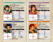 Soul Calibur 3 Player's Manual 52-53