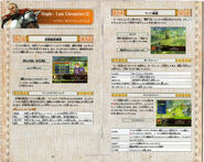 Soul Calibur 3 Player's Manual 26-27