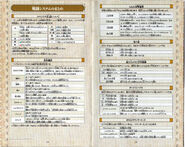 Soul Calibur 3 Player's Manual 14-15