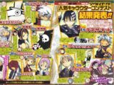 Official popularity poll