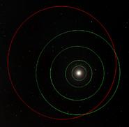 Pluto Umlaufbahn