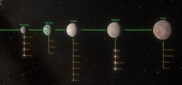 Seia B Planets and Moons (no sun).jpg