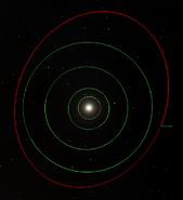 Haumea Umlaufbahn