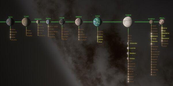 Sobek system.jpg